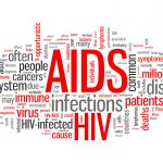 HIV AIDS word cloud