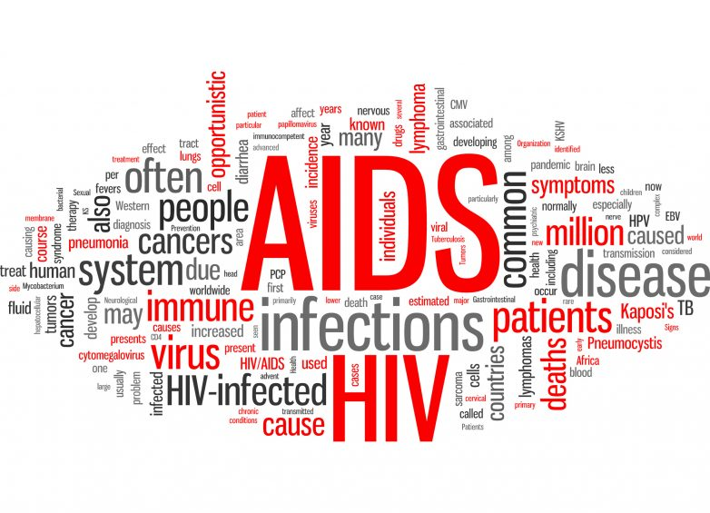 HIV AIDS word cloud