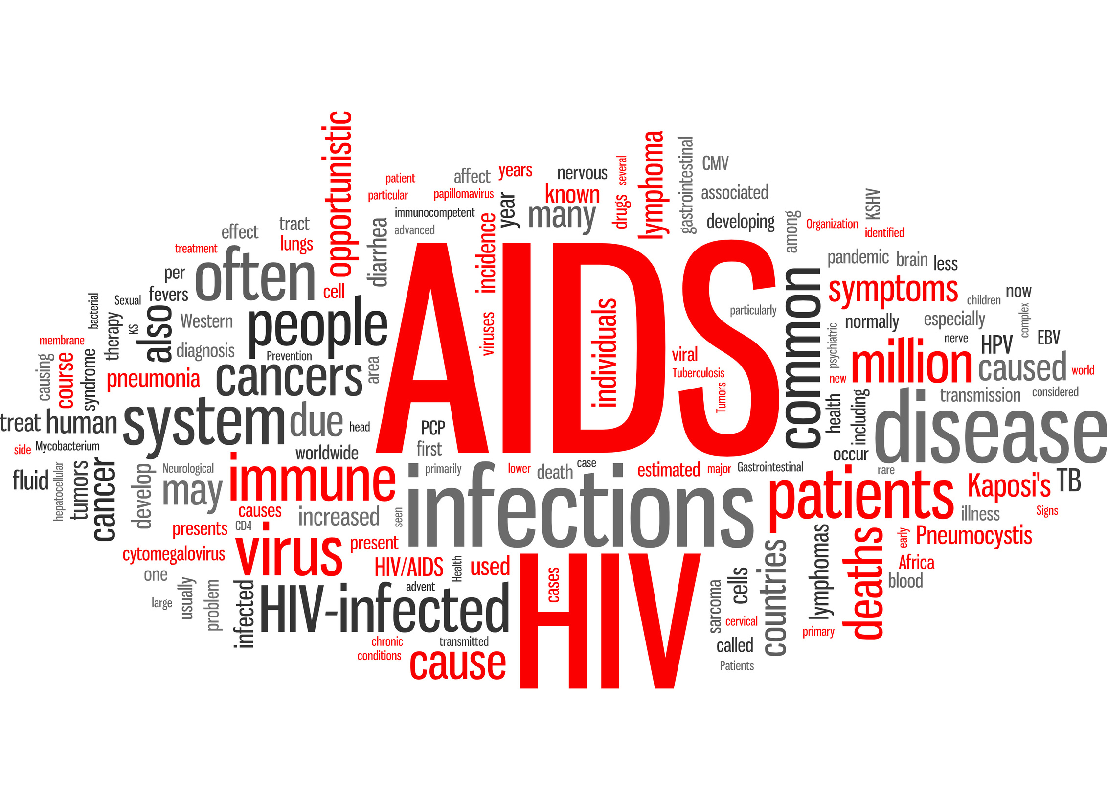 an article about hivaids Human immunodeficiency virus (hiv) is the virus that causes aids when a person becomes infected with hiv, the virus attacks and weakens the immune system as the immune system weakens, the person is at risk of getting life-threatening infections and cancers.